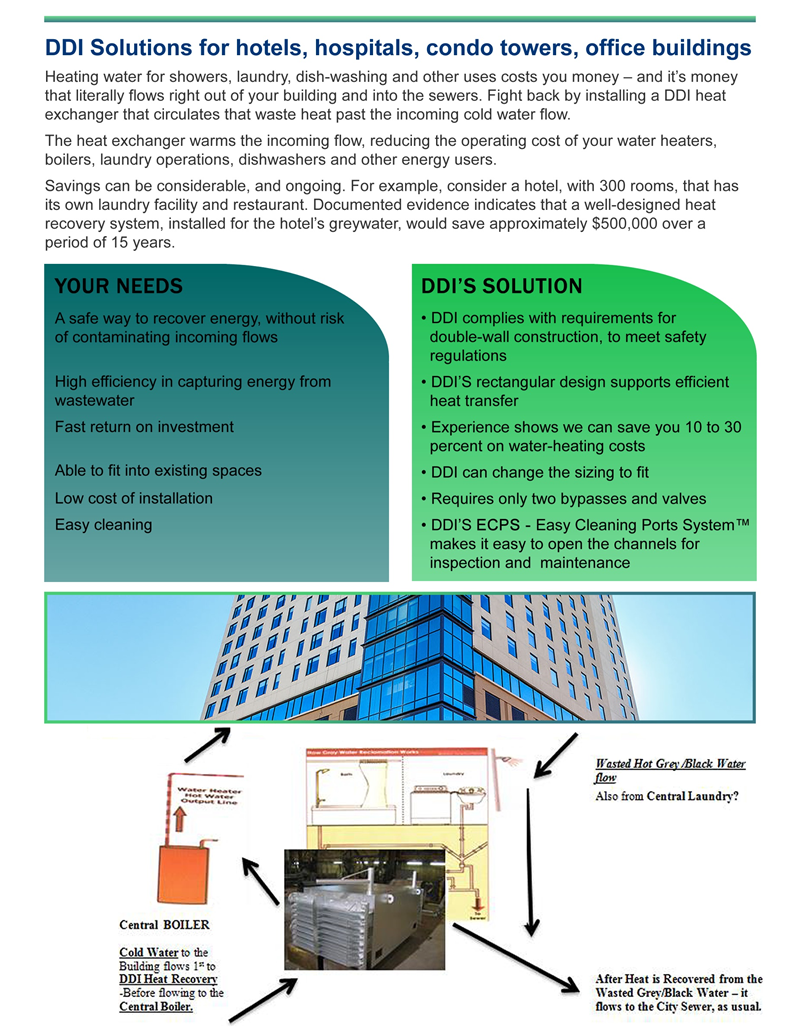 Energy Recovery from GreyWater | DDI Heat Exchangers